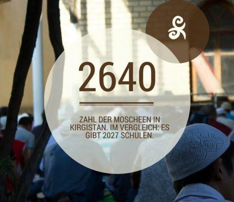 Anzahl Moscheen in Kirgistan Moschee