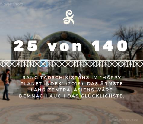 Rudaki Denkmal in Duschanbe