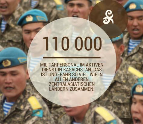 Kasachische Armee
