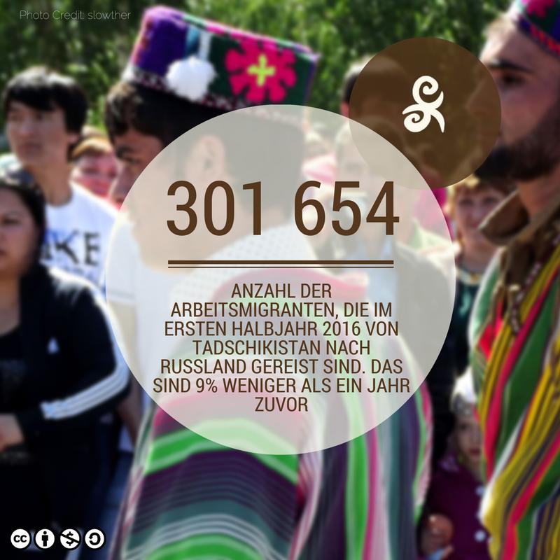 Tadschikistan Migranten