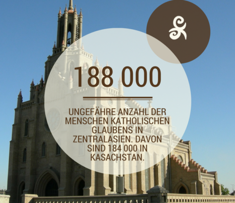 Usbekistan Kirche
