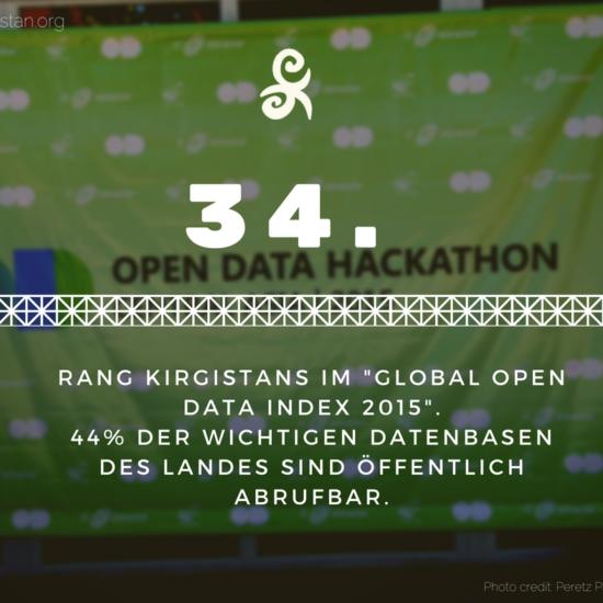 CAFacts03_10_DE Open Data Kirgistan