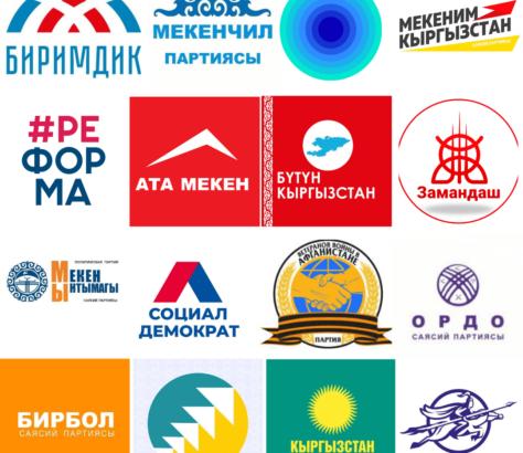 Überblick Parteien Parlamentswahl Kirgistan