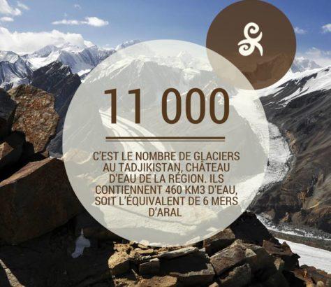 Chateau d'eau glacier Tadjikistan Eau