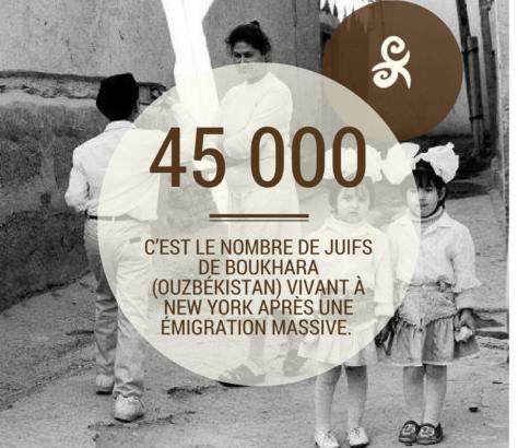 Juifs Boukhara New York Ouzbékistan