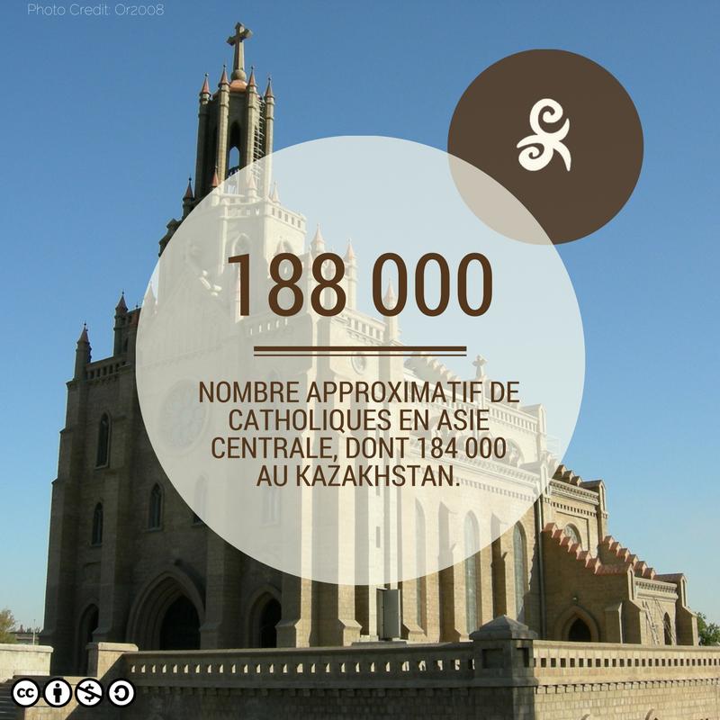 Catholicisme Asie centrale