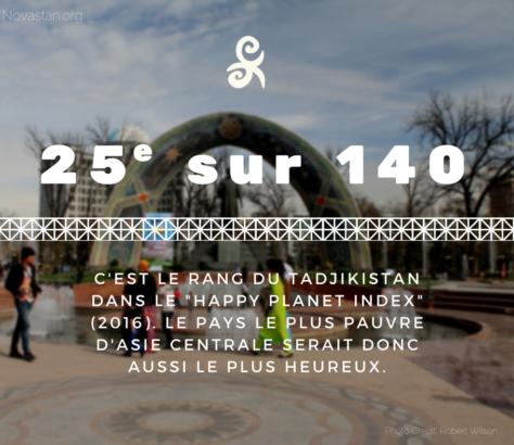 Tadjiks pauvres heureux Fact Tadjikistan