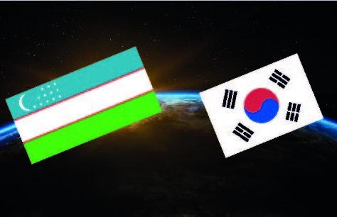 Ouzbékistan Corée du Sud Espace