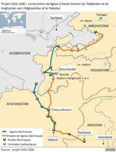 Tadjikistan Electricité Exportations Carte