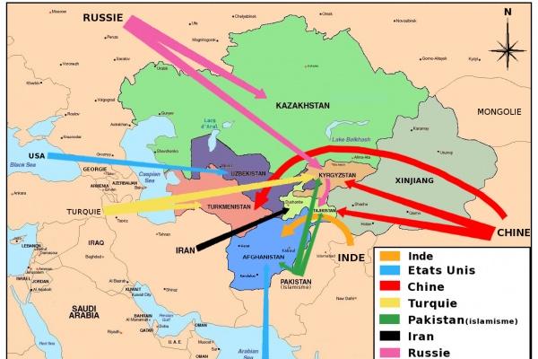 L'Asie centrale et l'attracteur chinois. Perspectives économiques et énergétiques