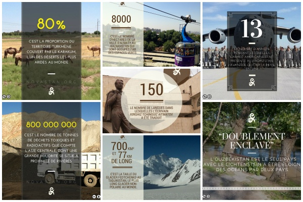Central Asia Facts collage montage photos faits chiffres Asie centrale
